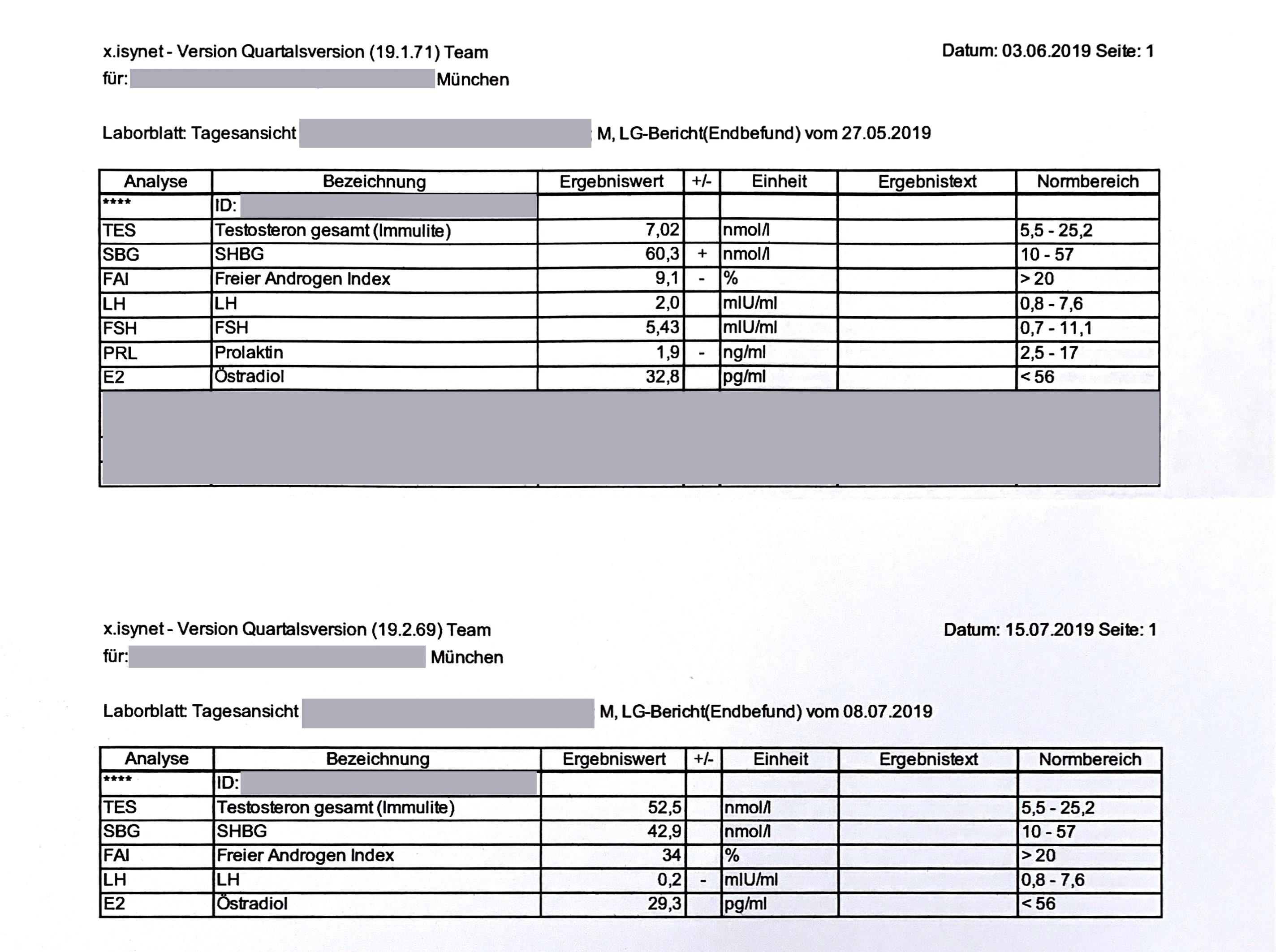 Blood results before and after