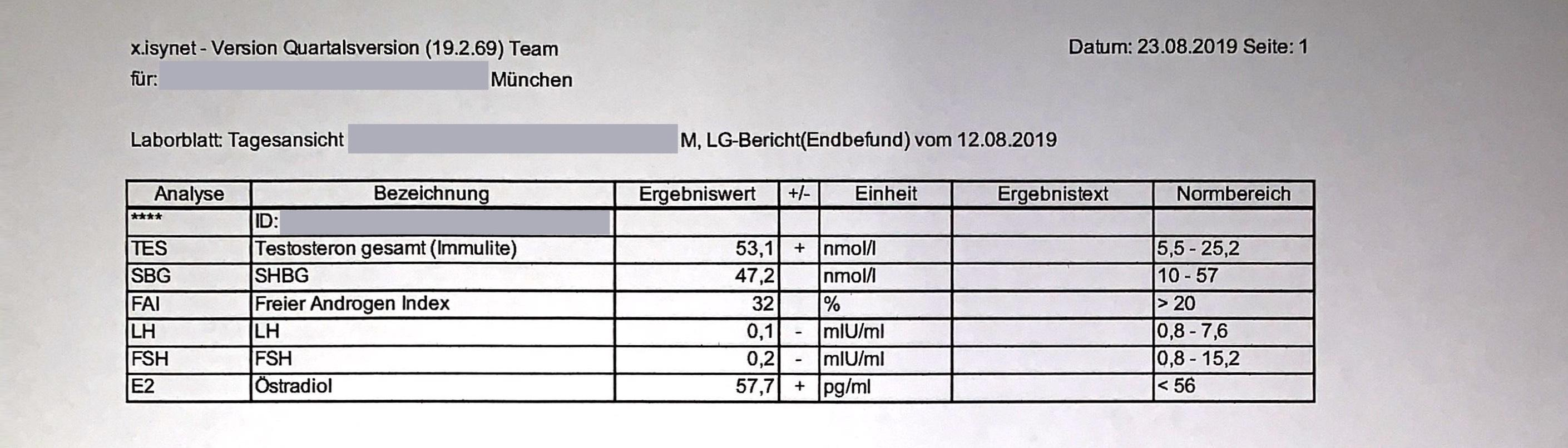 New blood results